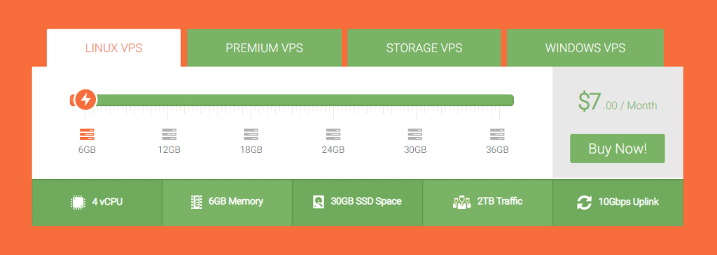 VPS Dime Linux Pricing Plans