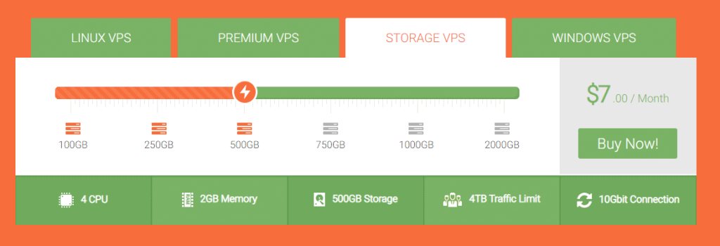 VPS Dime Storage VPS Pricing Plans